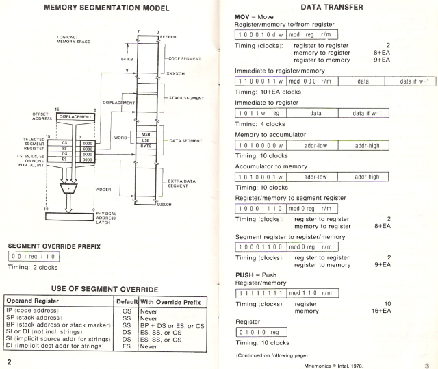 Intel MCS-86 Addressing and Instructions